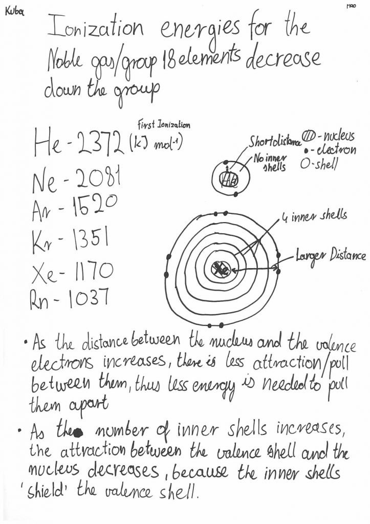 Trends in ionization Energy Student Work