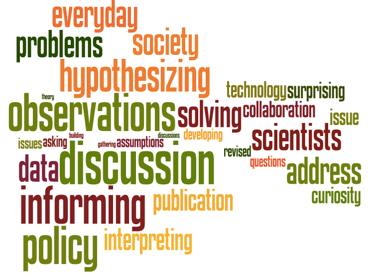 Ozone_Depletion_Wordle_2_pdf